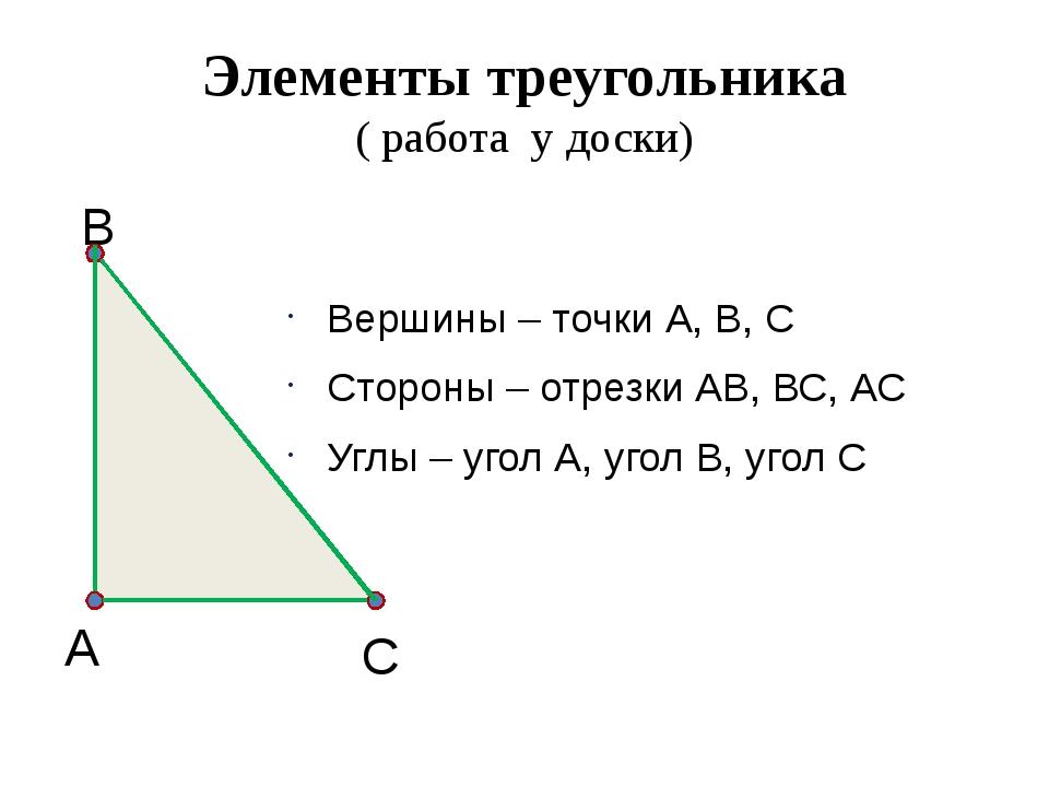 Элементы треугольника ( работа у доски) Вершины – точки А, В, С Стороны – отр...