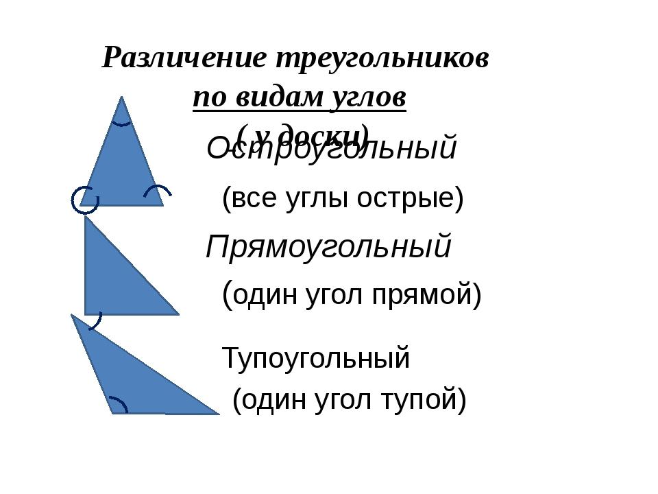 Различение треугольников по видам углов ( у доски) Остроугольный (все углы ос...