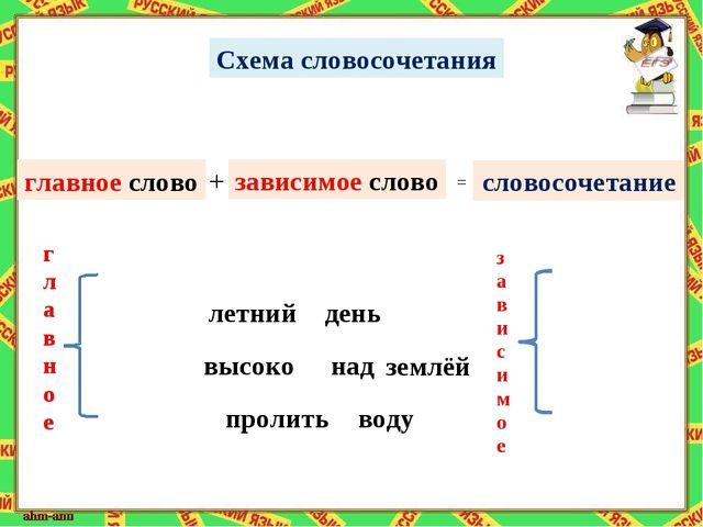 Зависимое слово схема