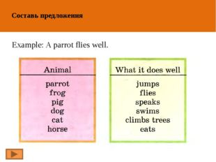 ОТ АВТОРА Составь предложения Example: A parrot flies well.