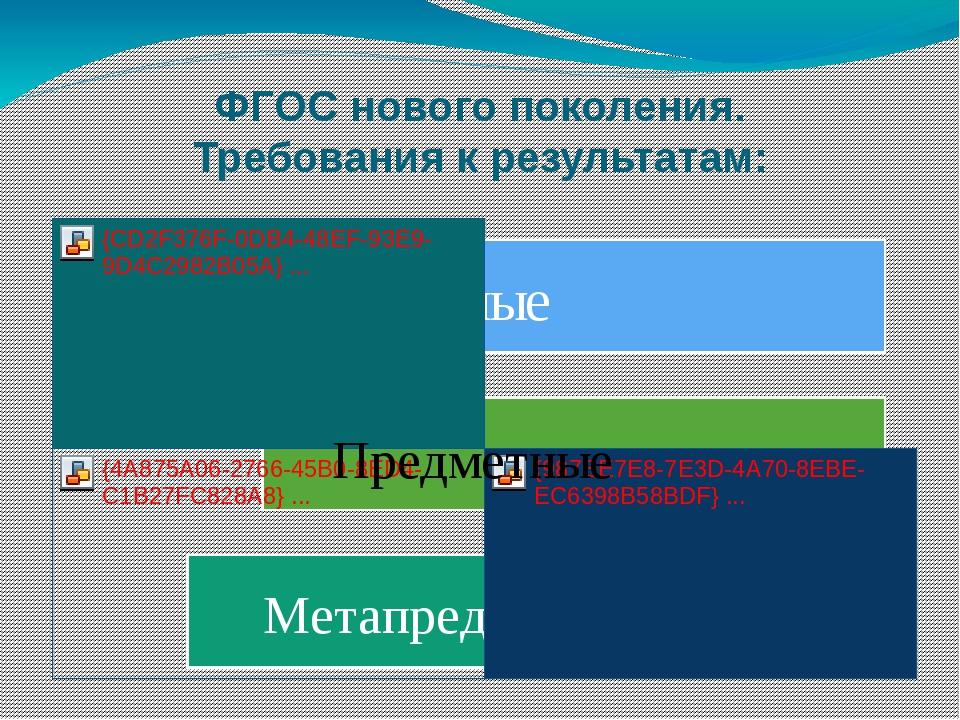 Метапредметные Личностные ФГОС нового поколения. Требования к результатам: П...