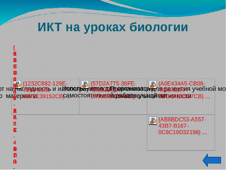 ИКТ на уроках биологии