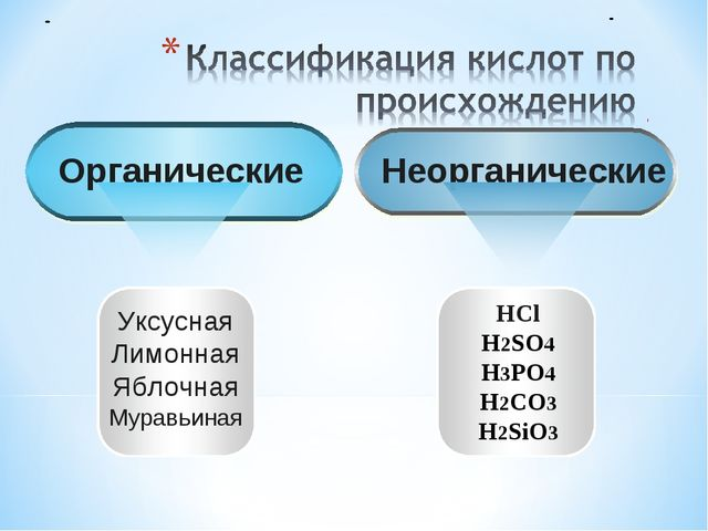Уксусная Лимонная Яблочная Муравьиная HCl H2SO4 H3PO4 H2CO3 H2SiO3 Неорганиче...
