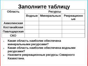 Заполните таблицу Какая область наиболее обеспечена минеральными ресурсами? К