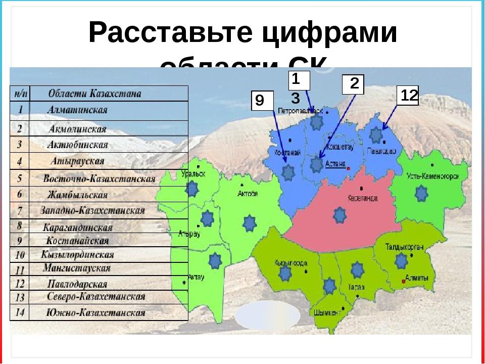 Расставьте цифрами области СК 9 13 2 12