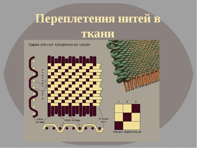 Переплетения нитей в ткани