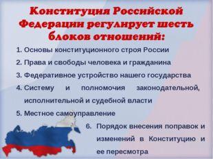 Основы конституционного строя России Права и свободы человека и гражданина Фе