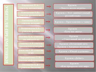 УЧИТЕЛЯ-ПРЕДМЕТНИКИ Никишина И.А.-учитель математики Вальковская В.В.-учитель