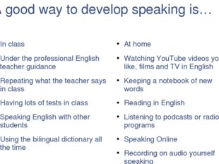A good way to develop speaking is… In class Under the professional English te