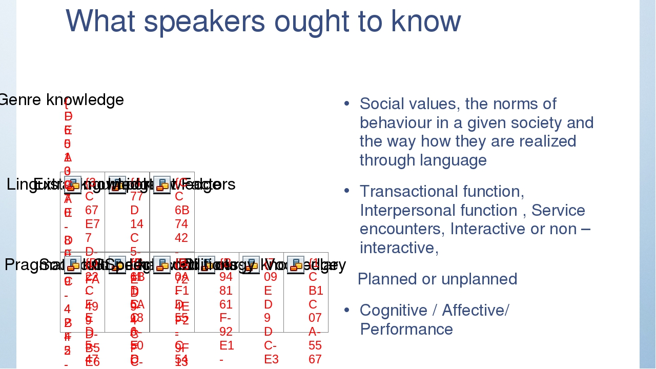 What speakers ought to know Social values, the norms of behaviour in a given...
