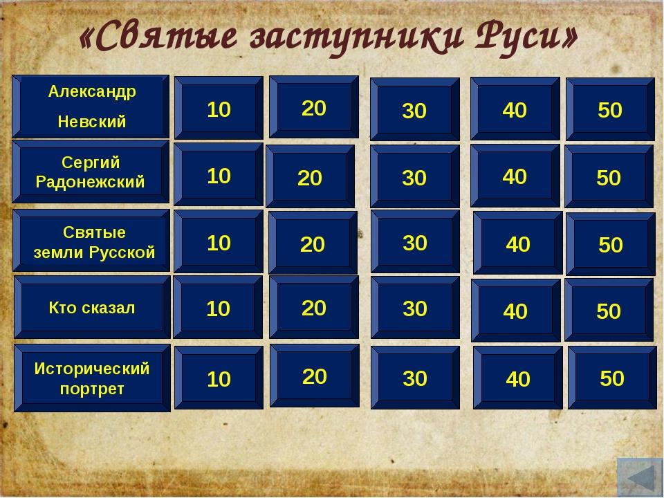 10 Сергий Радонежский Кто сказал Исторический портрет Александр Невский 20 30...