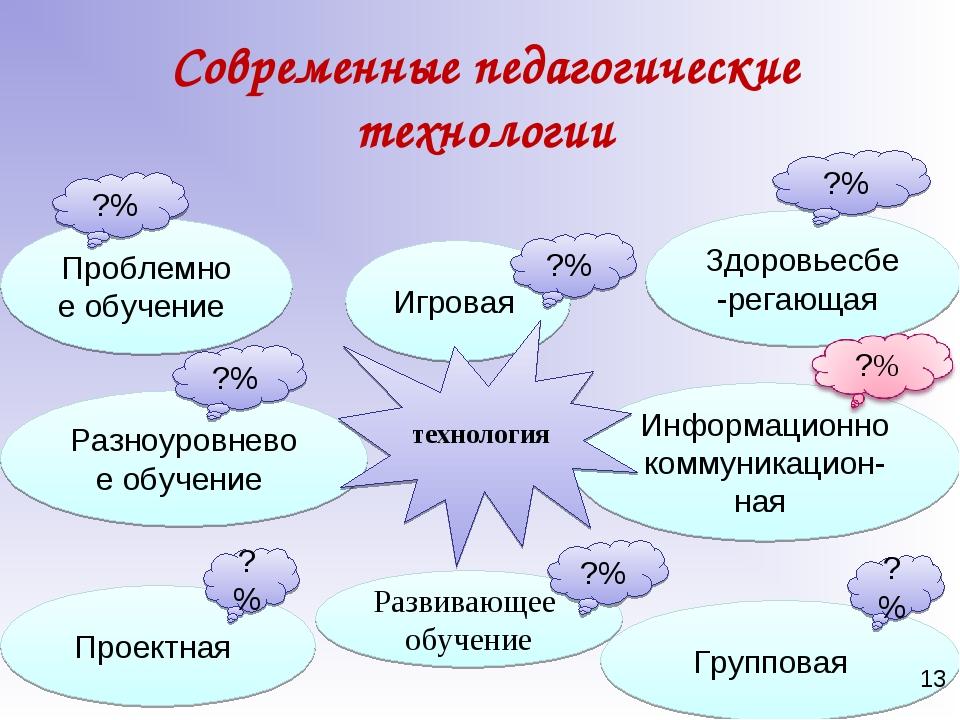 Современные педагогические технологии Информационно коммуникацион-ная Здоровь...