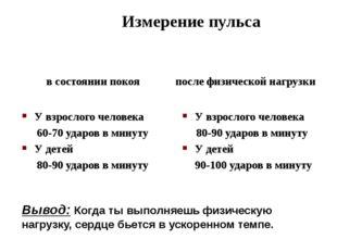 Измерение пульса в состоянии покоя У взрослого человека 60-70 ударов в минут