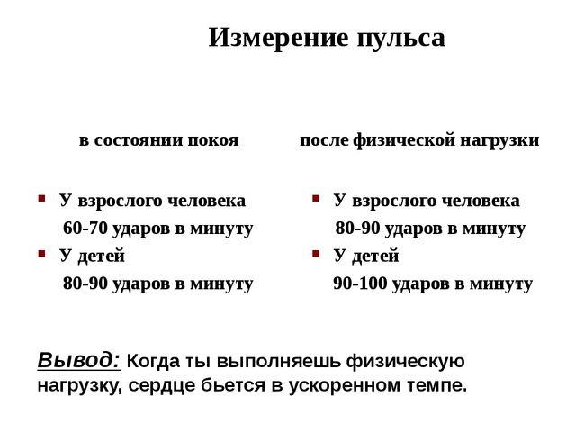 Измерение пульса в состоянии покоя У взрослого человека 60-70 ударов в минут...