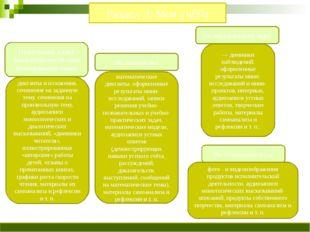 Раздел 3. Моя учёба диктанты и изложения, сочинения на заданную тему, сочине