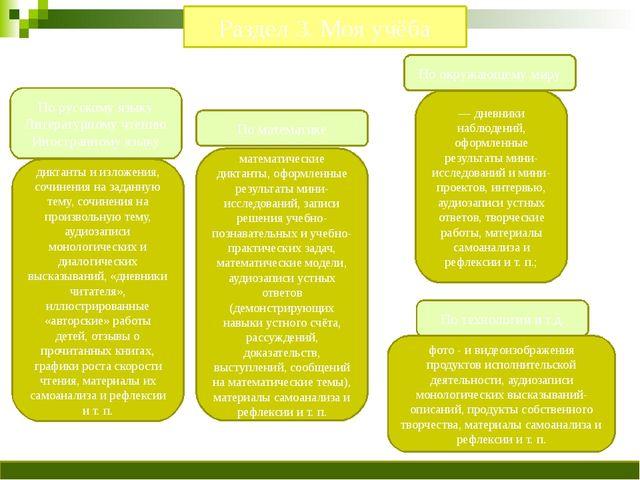 Раздел 3. Моя учёба диктанты и изложения, сочинения на заданную тему, сочине...