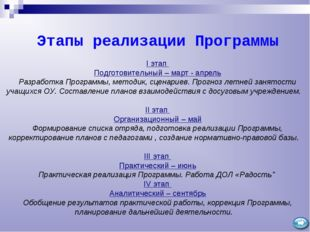 Этапы реализации Программы I этап Подготовительный – март - апрель Разработка