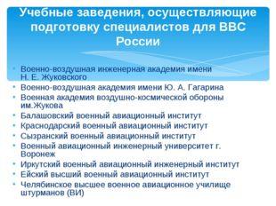 Учебные заведения, осуществляющие подготовку специалистов для ВВС России Воен