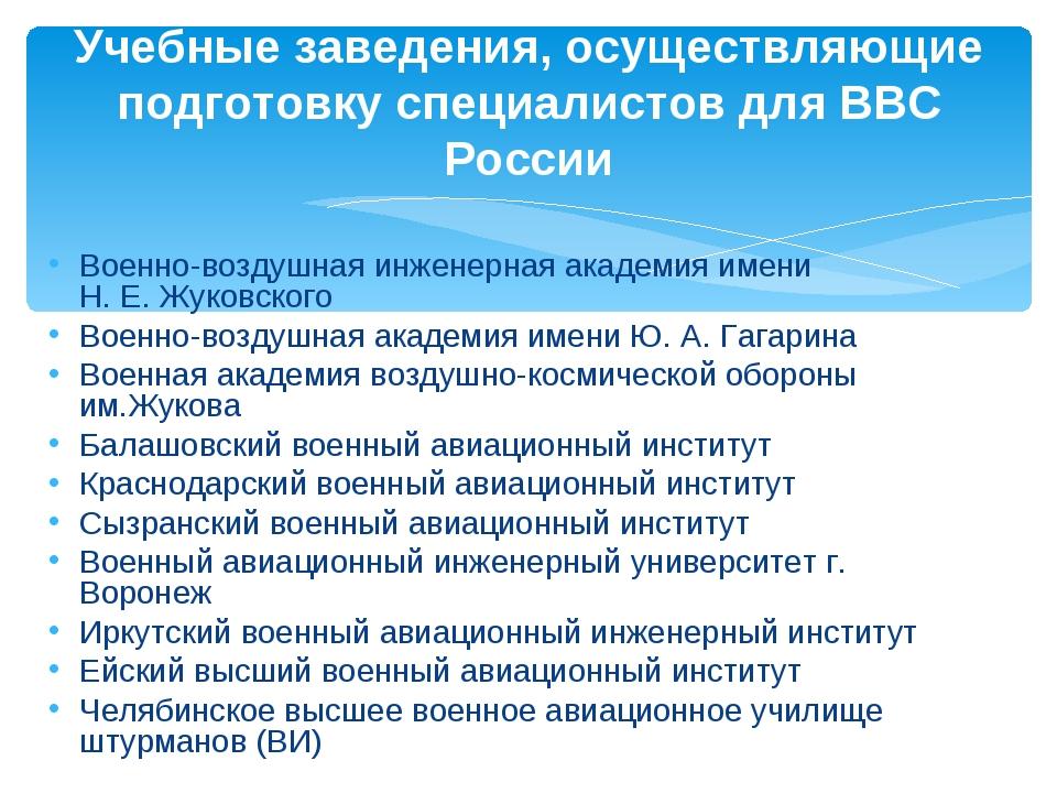 Учебные заведения, осуществляющие подготовку специалистов для ВВС России Воен...