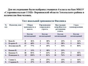 Тест школьной тревожности Филлипса Для исследования были выбраны учащиеся 4 к