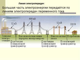 Линия электропередач Большая часть электроэнергии передаётся по линиям элект