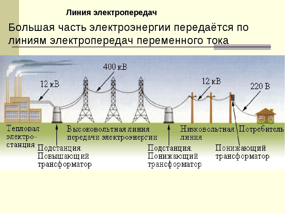 Линия электропередач Большая часть электроэнергии передаётся по линиям элект...