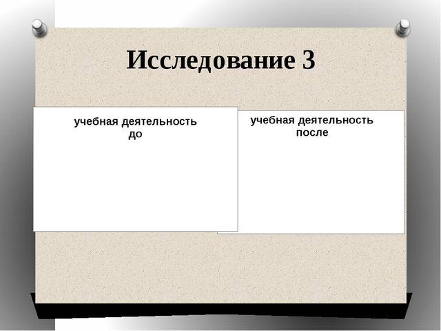 Исследование 3