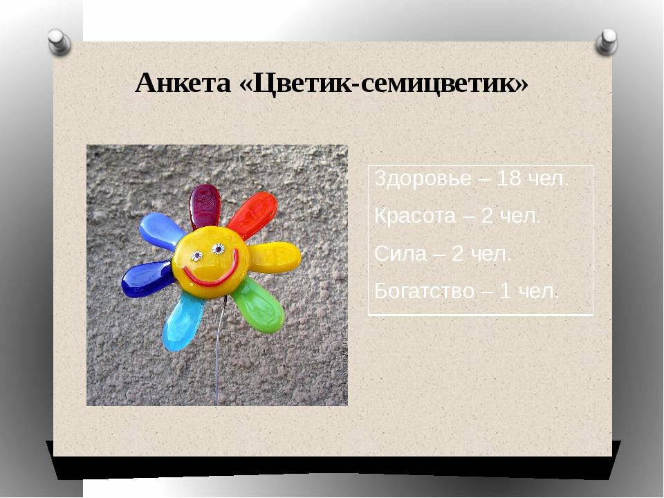Анкета «Цветик-семицветик» Здоровье – 18 чел. Красота – 2 чел. Сила – 2 чел....