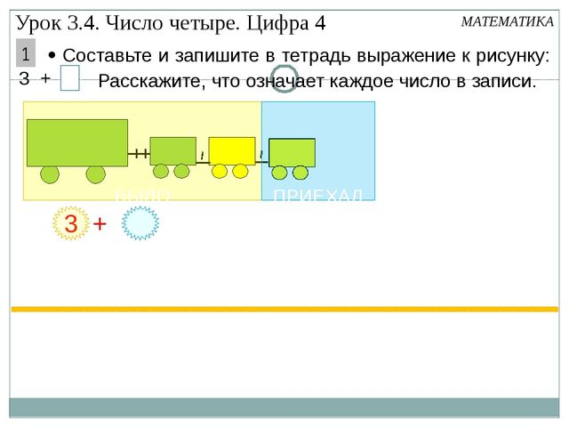  Составьте и запишите в тетрадь выражение к рисунку: 3 + МАТЕМАТИКА 1 1 Рас...