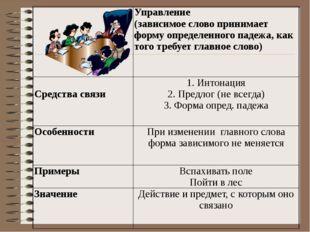 Задание 2. Образец-подсказка: (мамина книга (С.) – книга мамы (У.); (книга из