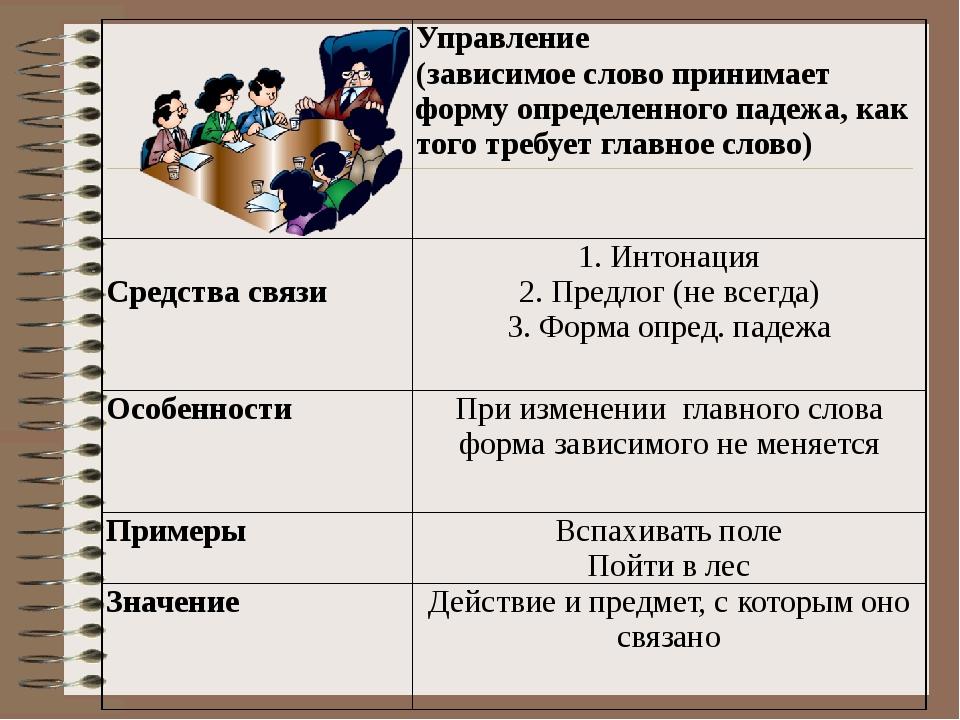 Задание 2. Образец-подсказка: (мамина книга (С.) – книга мамы (У.); (книга из...