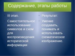 Содержание, этапы работы III этап. Самостоятельное использование символов и с