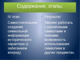 Содержание, этапы. IV этап. Самостоятельное создание символьной информации ис