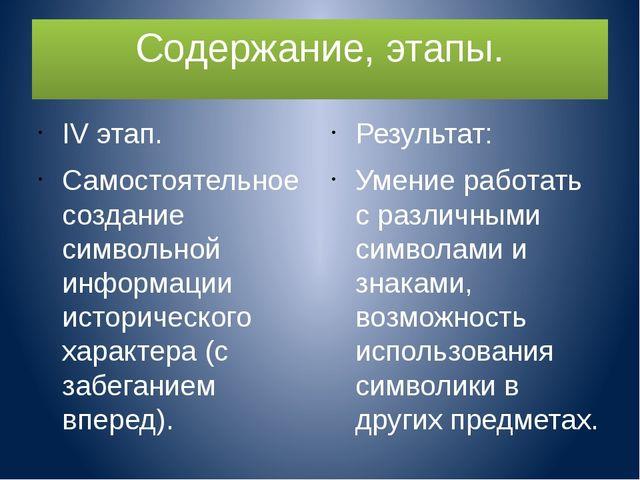 Содержание, этапы. IV этап. Самостоятельное создание символьной информации ис...
