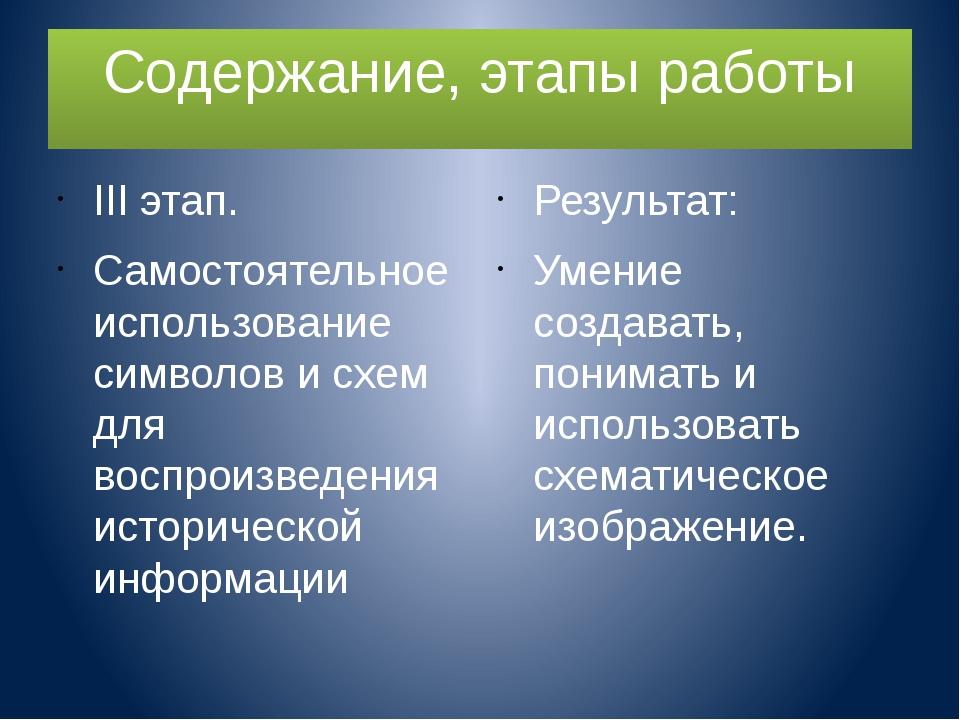 Содержание, этапы работы III этап. Самостоятельное использование символов и с...