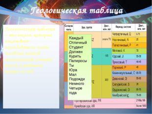 Геологическая таблица Геологическая таблица – это шкала, которая показывает п