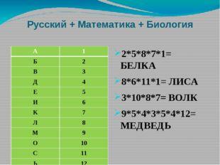 Русский + Математика + Биология 2*5*8*7*1= БЕЛКА 8*6*11*1= ЛИСА 3*10*8*7= ВОЛ
