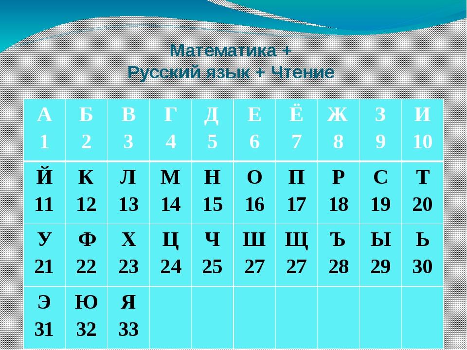 Математика + Русский язык + Чтение А 1 Б 2 В 3 Г 4 Д 5 Е 6 Ё 7 Ж 8 З 9 И 10 Й...