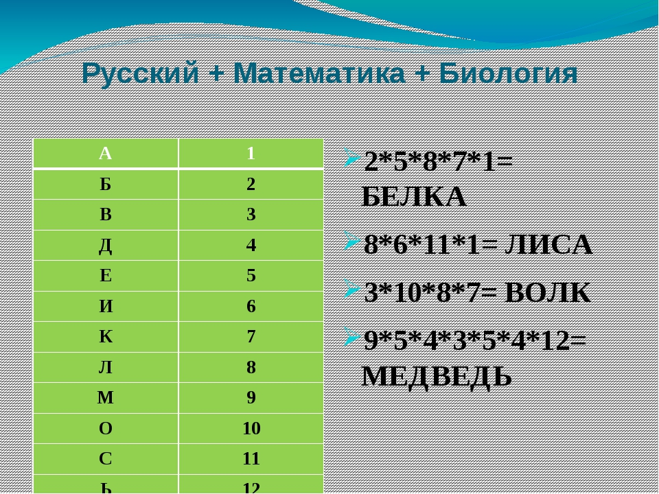 Русский + Математика + Биология 2*5*8*7*1= БЕЛКА 8*6*11*1= ЛИСА 3*10*8*7= ВОЛ...