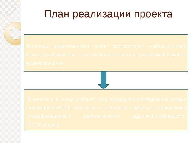 План реализации проекта Настоящий педагогический проект соответствует учебном...