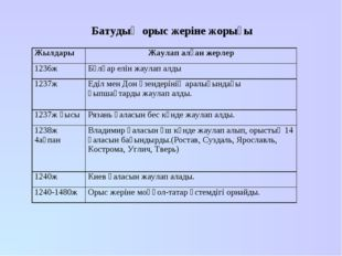 Батудың орыс жеріне жорығы Жылдары Жаулап алған жерлер 1236жБұлғар елін жау