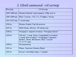 3. Шапқыншылық соғыстар Жылдар Оқиғалар 1207-1208 жж.Жошы-Енисей қырғыздары