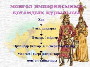 Хан Ұлыс хандары Бектер, әмірлер Орхондар (жоғарғы әскери басшылар Монгол әск