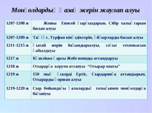 Монғолдардың Қазақ жерін жаулап алуы 1207-1208 жЖошы Енисей қырғыздарын, Сіб