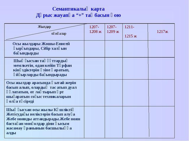 """Семантикалық карта Дұрыс жауапқа """"+"""" таңбасын қою Жылдар оқиғалар 1207- 120..."""