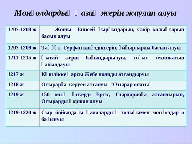 Монғолдардың Қазақ жерін жаулап алуы 1207-1208 жЖошы Енисей қырғыздарын, Сіб...