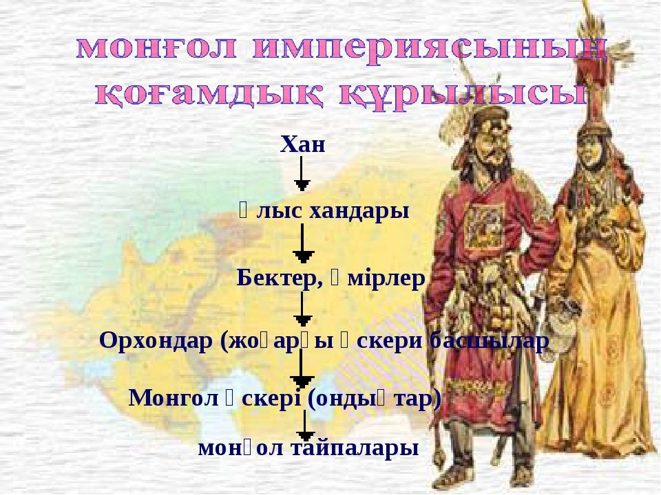 Хан Ұлыс хандары Бектер, әмірлер Орхондар (жоғарғы әскери басшылар Монгол әск...