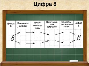 http://olpictures.ru/kartinki-neznayyki.html - Незнайка http://nachalo4ka.ru-