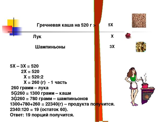 Гречневая каша на 520 г > Лук Шампиньоны 5Х Х 3Х 5Х – 3Х = 520 2Х = 520 Х =...