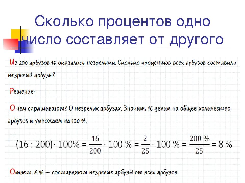 Сколько процентов составляет число 4: от 4 от 16 от 80 от 100 сколько процентов составляет число 175